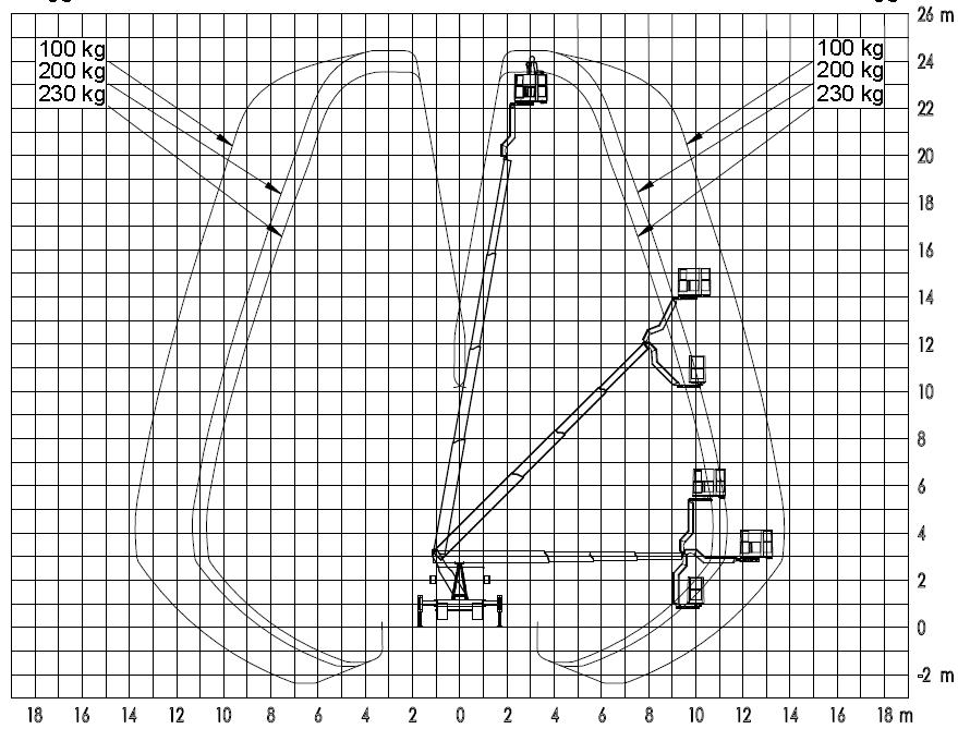 Werkdiagram 25 meter auto 100-100 achterkant