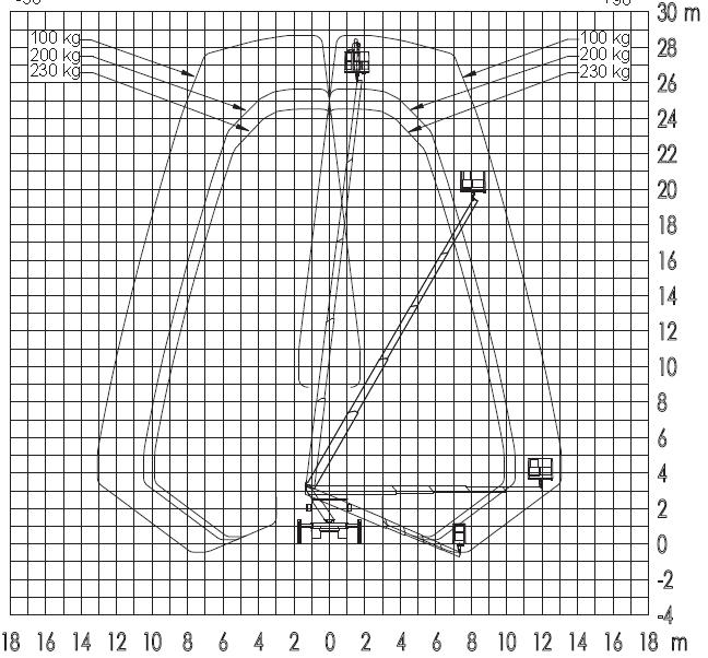 Werkdiagram 29 meter auto 100-100 achterkant
