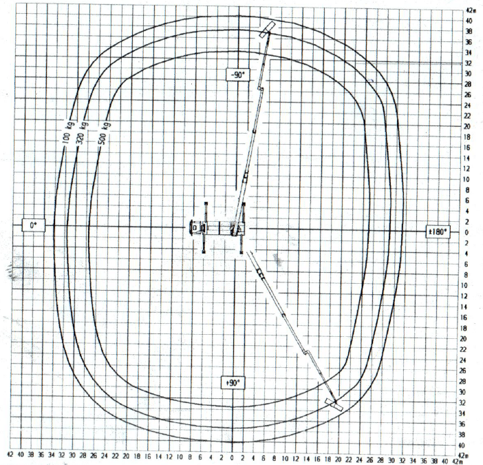 Werkdiagram 58 meter vrachtauto 100-100 bovenkant