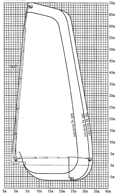 Werkdiagram 70 meter vrachtauto 100-100 achterkant