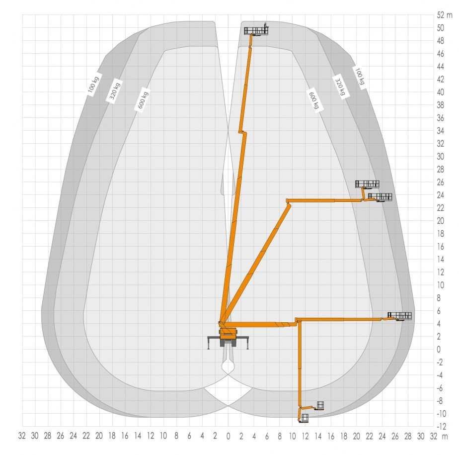 Werkdiagram 51 meter vrachtauto 100-100 achterkant