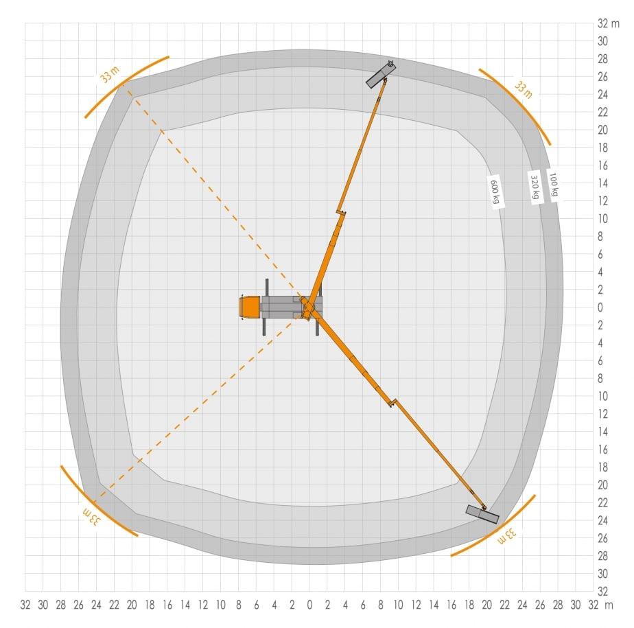 Werkdiagram 51 meter vrachtauto 100-100 bovenkant