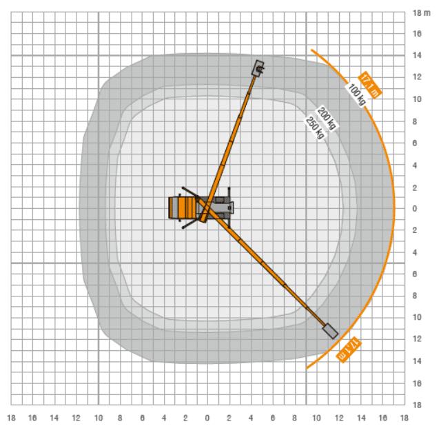30 meter autohoogwerker bovenkant 100-100