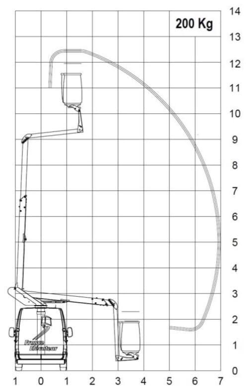 LK 122 met stempels