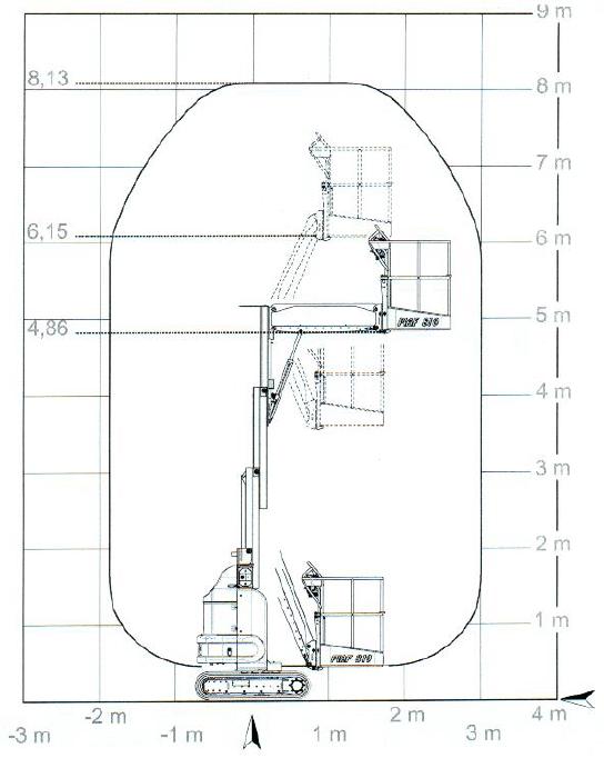 SP-R 810 werkdiagram voorkant