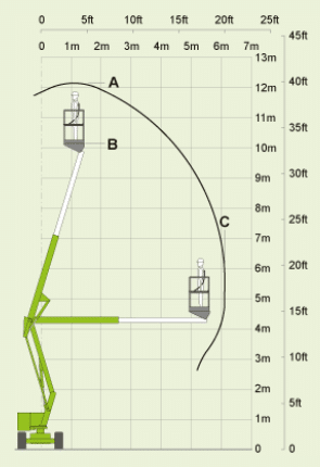 Werkdiagram 12 meter zelfrijder.jpg