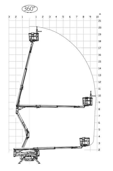 Werkdiagram 20 meter JLG spinhoogwerker