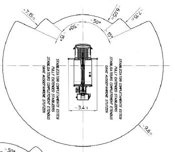 Werkdiagram 20 meter multitel laagwerker bovenkant
