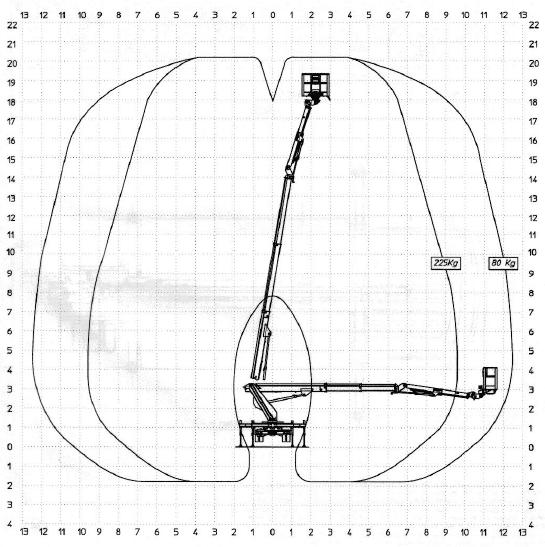 Werkdiagram 20 meter multitel laagwerker