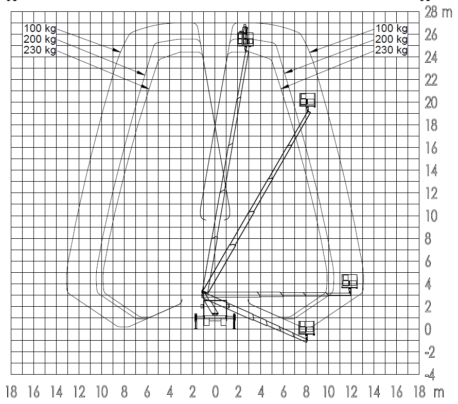 Werkdiagram 27 meter hybride auto 100-100 achterkant