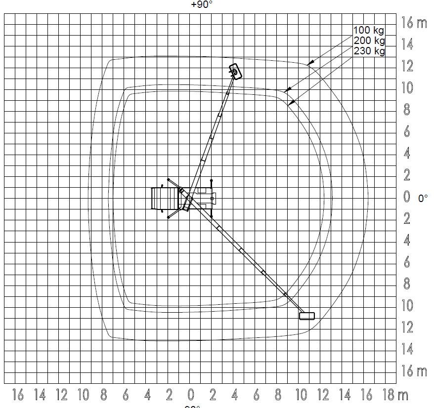 Werkdiagram 27 meter hybride auto 100-100 bovenkant