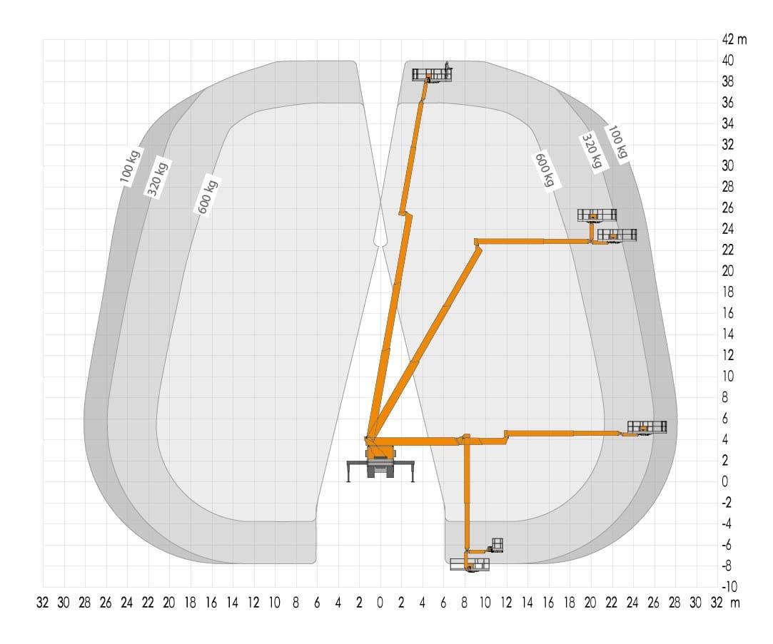 Werkdiagram 40 meter vrachtauto 100-100 achterkant.png