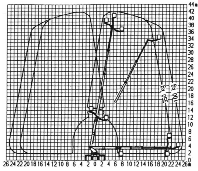 Werkdiagram 42 meter vrachtauto 100-100 achterkant
