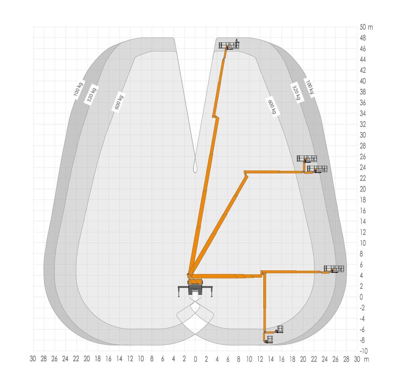 Werkdiagram 48 meter vrachtauto 100-100 achterkant.png