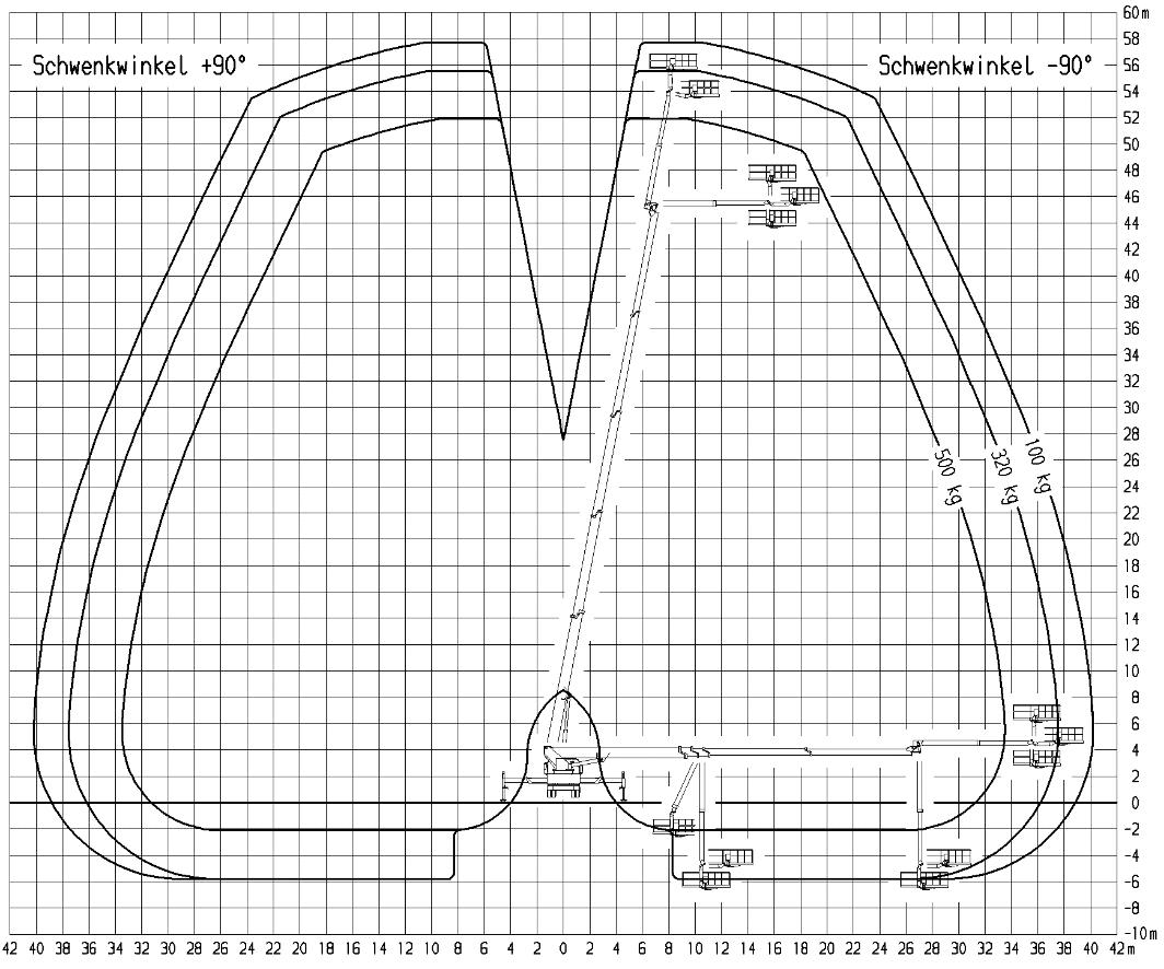 Werkdiagram 58 meter vrachtauto 100-100 achterkant