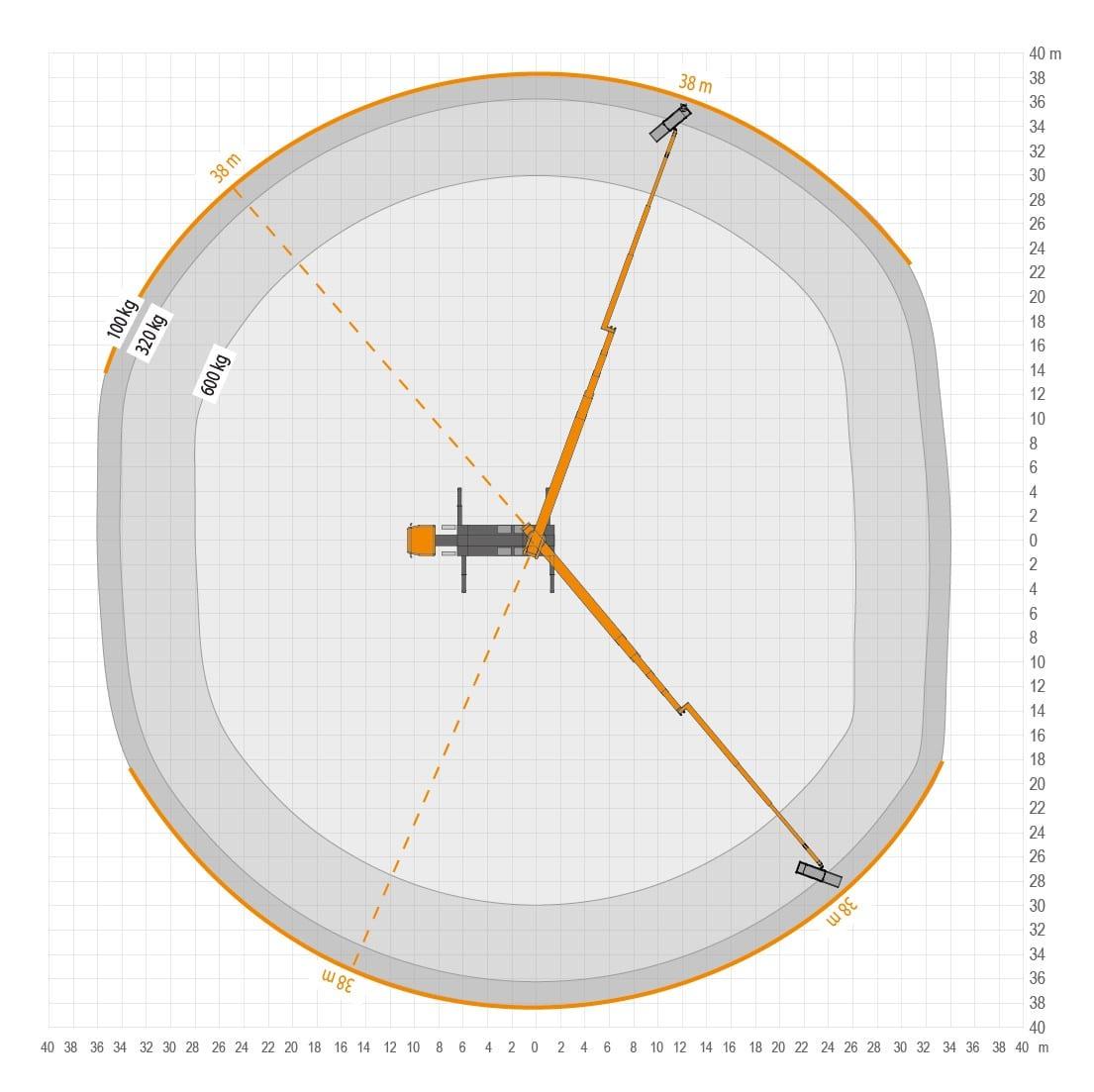 Werkdiagram 72 meter vrachtauto 100-100 bovenkant